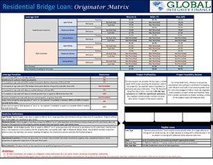 Global-Bridge-Loan-Summary